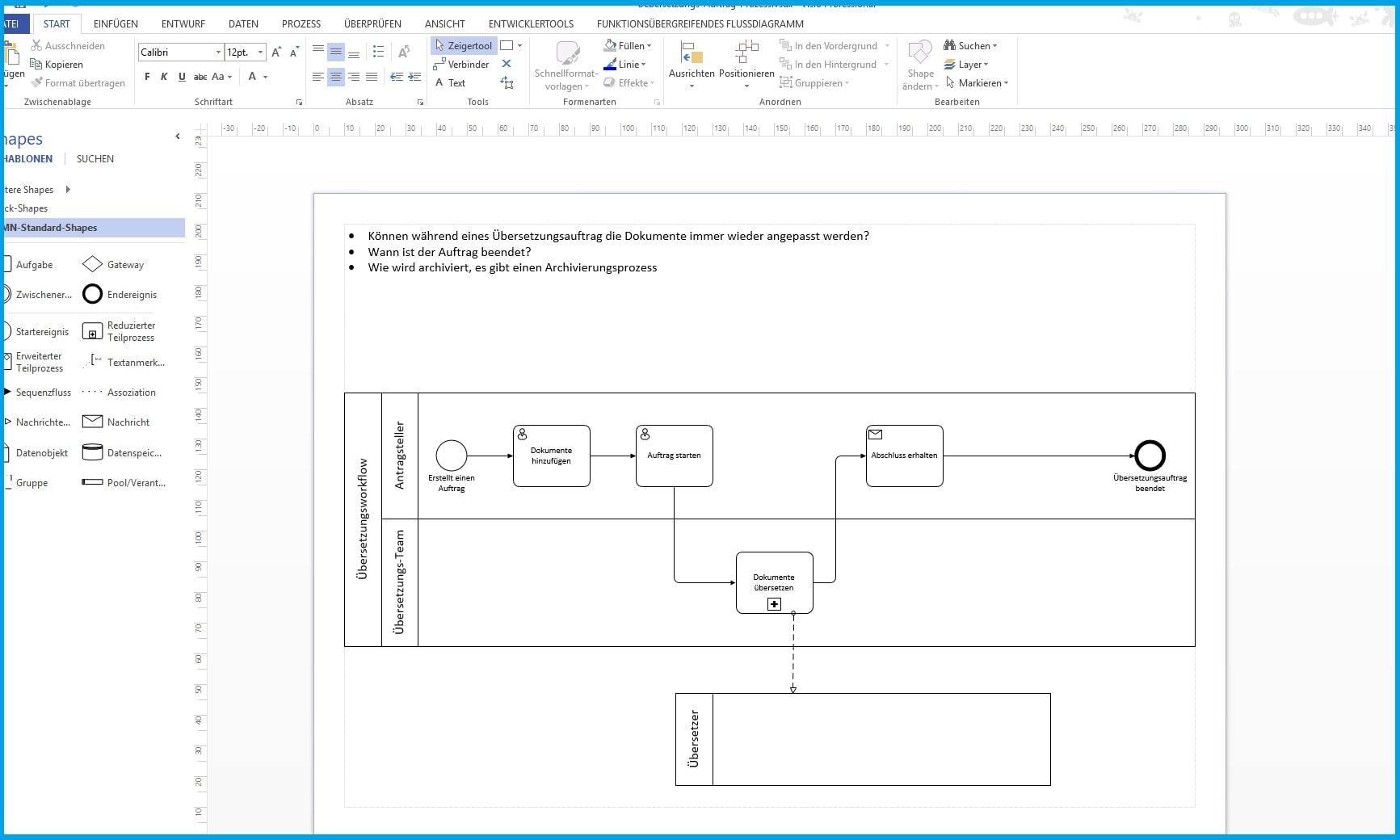 Bildschirmfoto eines Geschäftsprozesses - modeliert mit BPMN in Microsoft Visio
